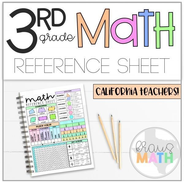 3rd Grade Math Reference Sheet (Common Core Standards)