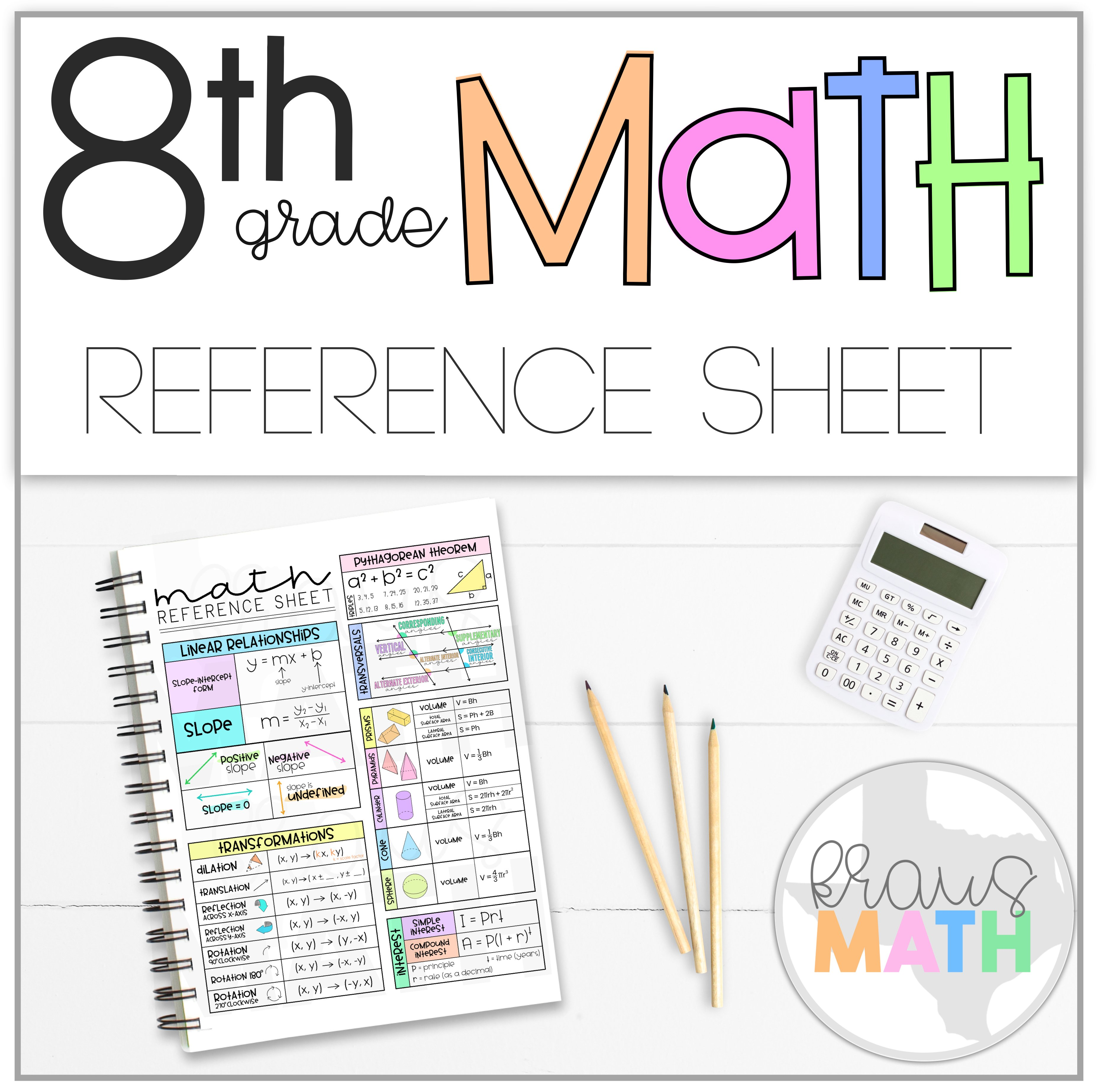 Notes & Worksheets Archives | Kraus Math
