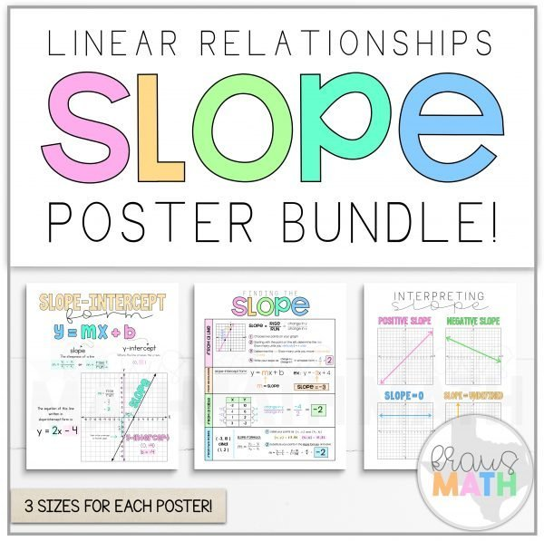 slope intercept form poster  Slope Poster BUNDLE (Linear Relationships)